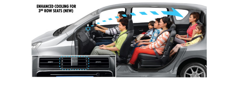 Alza Enhanced Cooling For 3rd. Row Seats (NEW)